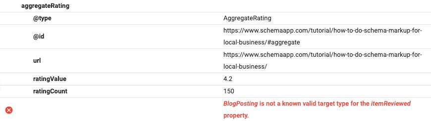 Aggregate Rating Target Type itemReviewed