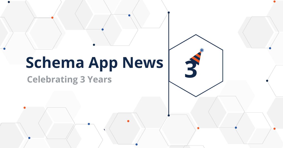Celebrating 3 Years