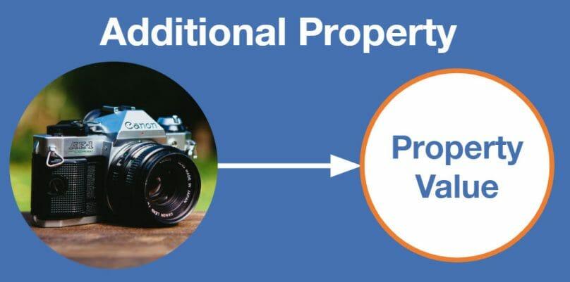 Additional Property