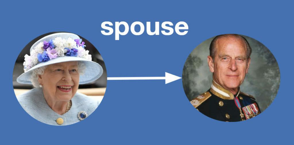 The Queen Spouse
