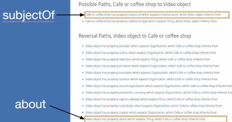 Schema Paths Tool Results