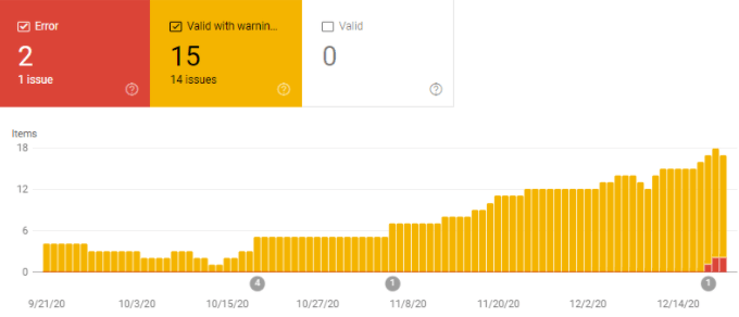 Enhancement reports allow you to see trends in errors and warnings in your markup.