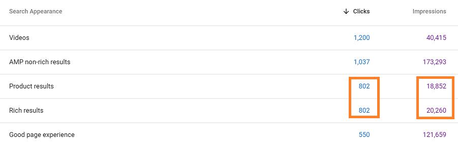 Google Search Console Rich Results Comparison