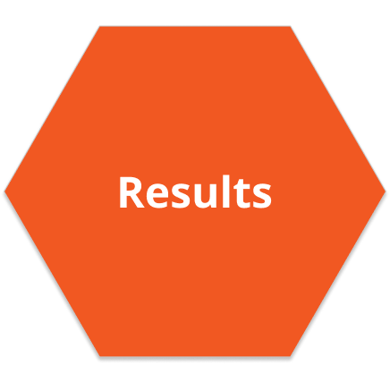 Results Hex
